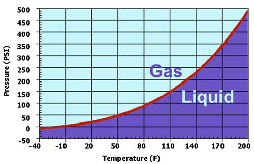 Kbb Chart as well Noritz Temperature Rise Chart moreover  further D Adjusting Tempstar Blower Speed Icp N Mxl Cfm Chart W Diagram also Square D Motor Starter Sizing Chart Impremedia Within Square D Heater Chart X. on temperature rise cfm chart